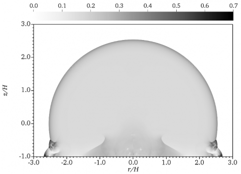 Simulation data